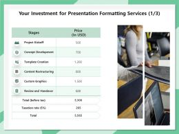 Your Investment For Presentation Formatting Services Creation Ppt File Elements