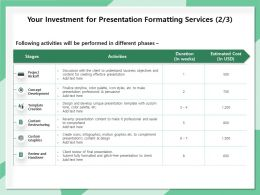 Your Investment For Presentation Formatting Services Custom Ppt File Topics