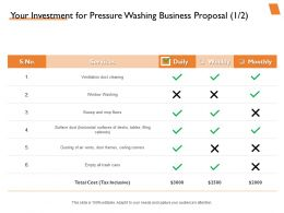 Your Investment For Pressure Washing Business Proposal Powerpoint Presentation Slides