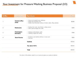 Your Investment For Pressure Washing Business Proposal Ppt Presentation Slides