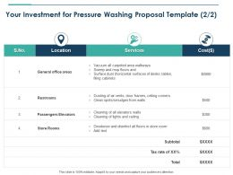 Your Investment For Pressure Washing Proposal Templat Cost Ppt Graphic Tips