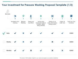Your Investment For Pressure Washing Proposal Template Services Ppt Summary
