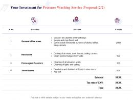 Your Investment For Pressure Washing Service Proposal Location Ppt Powerpoint Presentation Outline