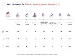 Your Investment For Pressure Washing Service Proposal Services Ppt Powerpoint Presentation File