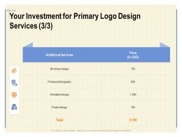 Your Investment For Primary Logo Design Services Design Ppt Powerpoint Presentation File Slides