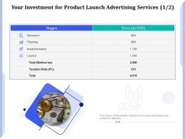 Your Investment For Product Launch Advertising Services Implementation Ppt Powerpoint Images