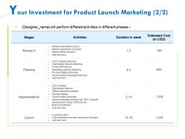 Your Investment For Product Launch Marketing Planning Ppt File Elements