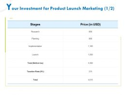 Your Investment For Product Launch Marketing Research Ppt File Display