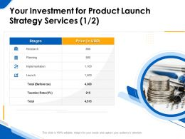 Your Investment For Product Launch Strategy Services Implementation Ppt Model