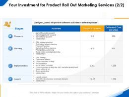 Your Investment For Product Roll Out Marketing Services Research Ppt Layouts
