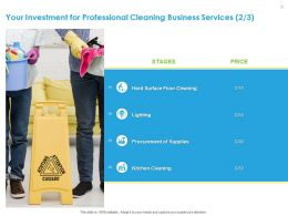 Your Investment For Professional Cleaning Business Services Supplies Ppt Clipart
