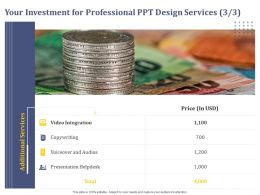 Your Investment For Professional Ppt Design Services Copywriting Ppt Powerpoint Presentation Tips