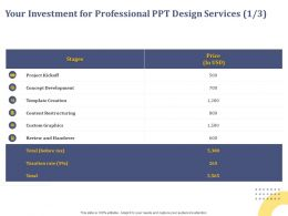 Your Investment For Professional Ppt Design Services Custom Graphics Ppt Powerpoint Presentation Rules