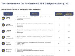 Your Investment For Professional Ppt Design Services Template Creation Ppt Powerpoint Presentation Show