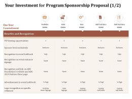 Your Investment For Program Sponsorship Proposal L1568 Ppt Powerpoint Samples