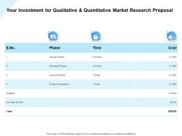Your Investment For Qualitative And Quantitative Market Research Proposal Ppt Powerpoint Presentation