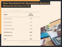Your Investment For Quantitative Business Research Services Industry Ppt File Formats