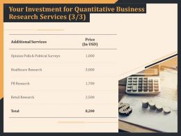 Your Investment For Quantitative Business Research Services Surveys Ppt Topics