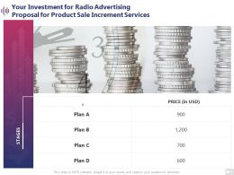 Your Investment For Radio Advertising Proposal For Product Sale Increment Services Ppt Styles Gridlines