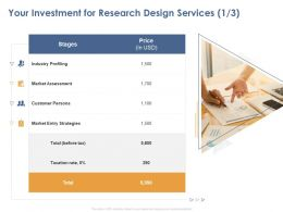 Your Investment For Research Design Services L1449 Ppt Powerpoint Presentation Diagram