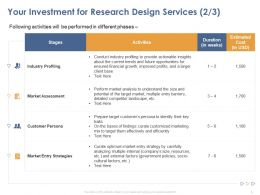 Your Investment For Research Design Services L1450 Ppt Powerpoint Presentation Styles