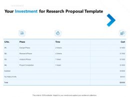 Your Investment For Research Proposal Template Ppt Powerpoint Presentation Pictures Infographic