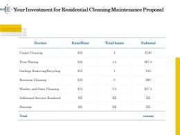 Your Investment For Residential Cleaning Maintenance Proposal Ppt Ideas