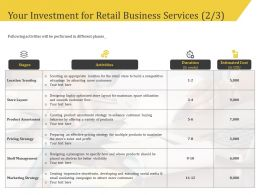 Your Investment For Retail Business Services Activities Ppt Inspiration