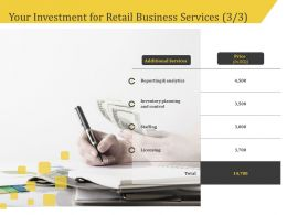 Your Investment For Retail Business Services Staffing Ppt Gallery