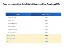 Your Investment For Retail Outlet Business Plan Services L1788 Ppt Powerpoint Template