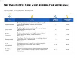 Your Investment For Retail Outlet Business Plan Services L1789 Ppt Powerpoint File Layout