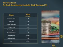Your Investment For Retail Store Opening Feasibility Study Services L1782 Ppt Icon Deck