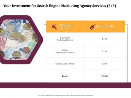 Your Investment For Search Engine Marketing Agency Services Mobile Ppt Icon