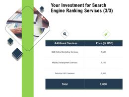 Your Investment For Search Engine Ranking Services Additional Ppt Powerpoint Presentation Example 2015