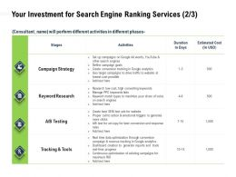 Your Investment For Search Engine Ranking Services Duration Ppt Powerpoint Presentation Professional