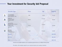 Your Investment For Security Bid Proposal Ppt Powerpoint Presentation Summary