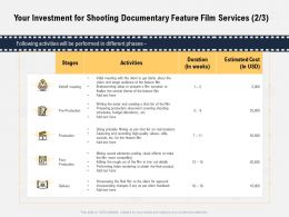 Your Investment For Shooting Documentary Feature Film Services Budget Allocations Ppt Presentation Slides