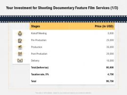 Your Investment For Shooting Documentary Feature Film Services Production Ppt Powerpoint Presentation Topics