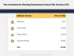 Your Investment For Shooting Documentary Feature Film Services Talent Casting Ppt Powerpoint Presentation Icon