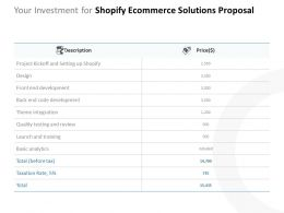 Your Investment For Shopify Ecommerce Solutions Proposal Ppt Powerpoint Presentation Model Tips