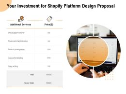 Your Investment For Shopify Platform Design Proposal A822 Ppt Powerpoint Presentation Outline