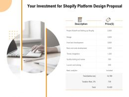 Your Investment For Shopify Platform Design Proposal Ppt Powerpoint Presentation Layouts