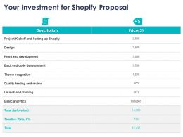 Your Investment For Shopify Proposal Ppt Powerpoint Presentation Pictures