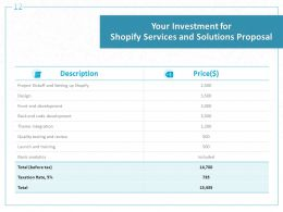Your Investment For Shopify Services And Solutions Proposal Ppt Powerpoint Presentation Show