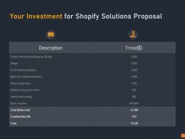 Your Investment For Shopify Solutions Proposal Ppt Powerpoint Presentation Layouts