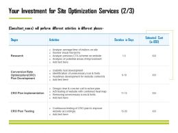 Your Investment For Site Optimization Services Research Ppt File Example