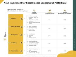 Your Investment For Social Media Branding Services Ppt Powerpoint Slide Download