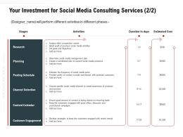 Your Investment For Social Media Consulting Services L1580 Ppt Layouts Summary