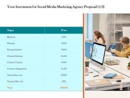 Your Investment For Social Media Marketing Agency Proposal Ppt Powerpoint Presentation Pictures