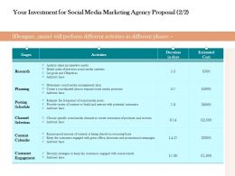 Your Investment For Social Media Marketing Agency Proposal Research Ppt Powerpoint Presentation Ideas